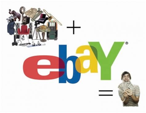 Business plan handel ber ebay
